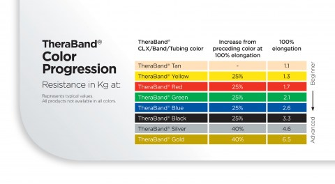 color_progression_Chart_kg