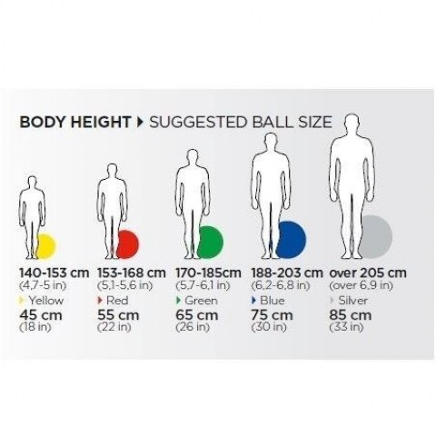 thera-band_ball_size_per_user_size